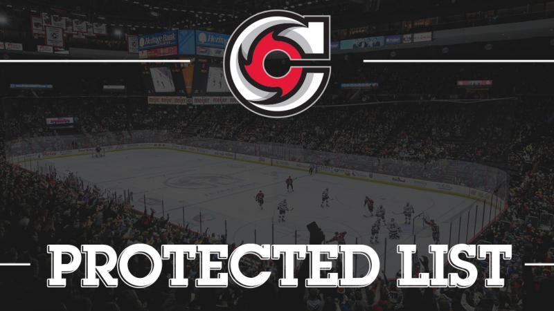 Cyclones Announce 2021 Protected List