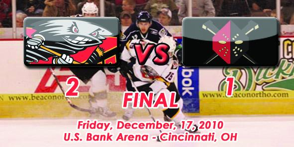 Cyclones Reclaim First Place by Beating Nailers 2-1