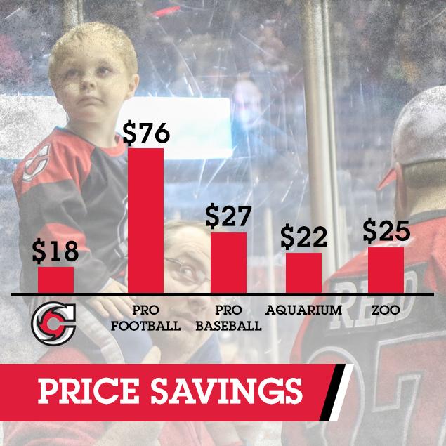 Price Savings